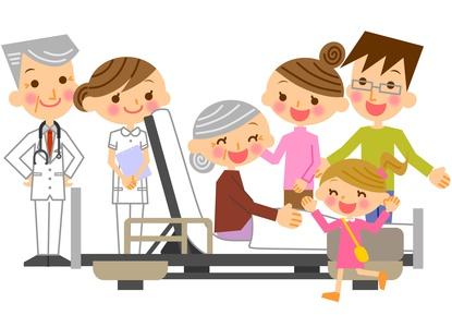 家族と医師と看護師